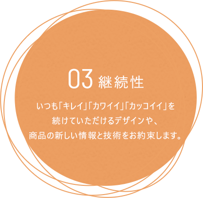 concept data 03
